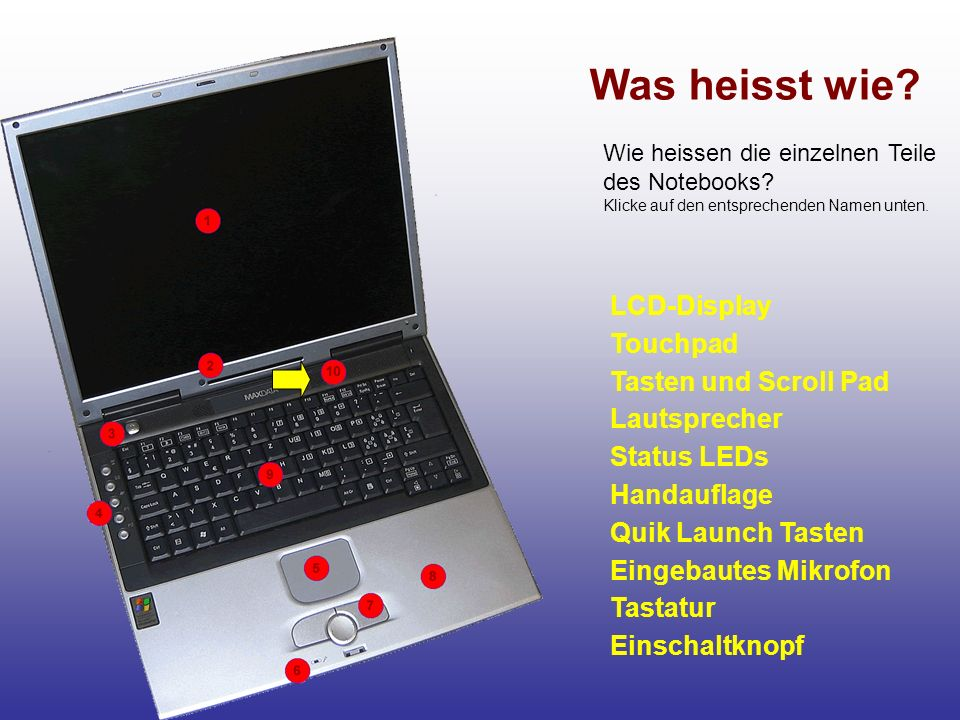 Was heisst wie LCD-Display Touchpad Tasten und Scroll Pad