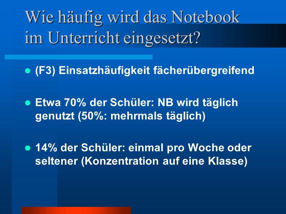 Wie häufig wird das Notebook im Unterricht eingesetzt