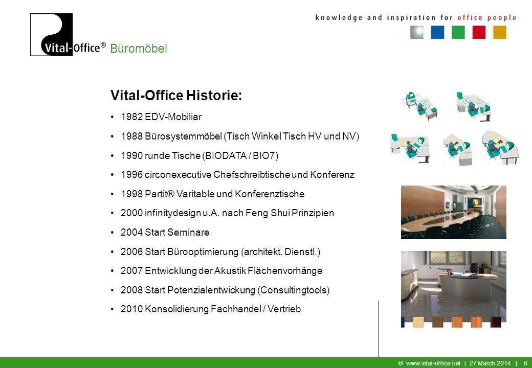Vital-Office Historie: