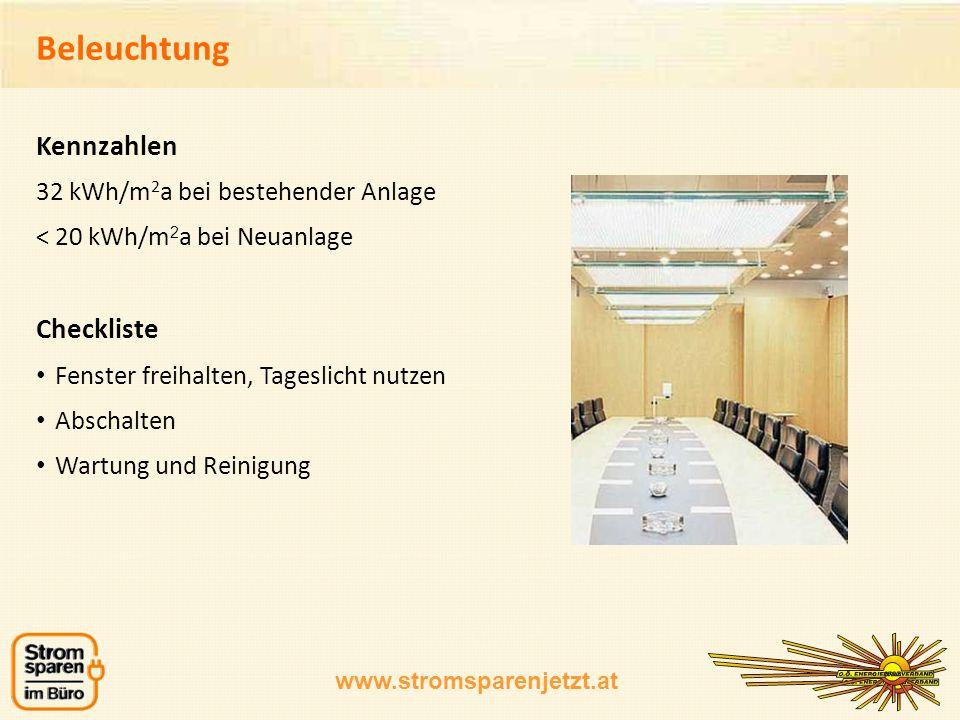 Beleuchtung Kennzahlen Checkliste 32 kWh/m2a bei bestehender Anlage