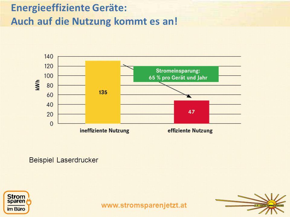 Energieeffiziente Geräte: Auch auf die Nutzung kommt es an!