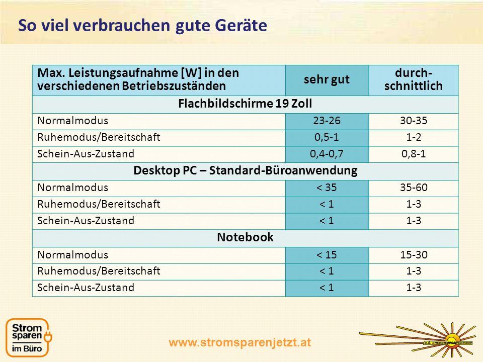 Flachbildschirme 19 Zoll Desktop PC – Standard-Büroanwendung