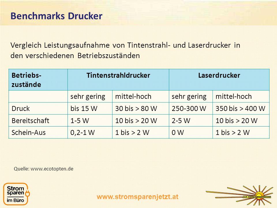 Benchmarks Drucker Vergleich Leistungsaufnahme von Tintenstrahl- und Laserdrucker in. den verschiedenen Betriebszuständen.