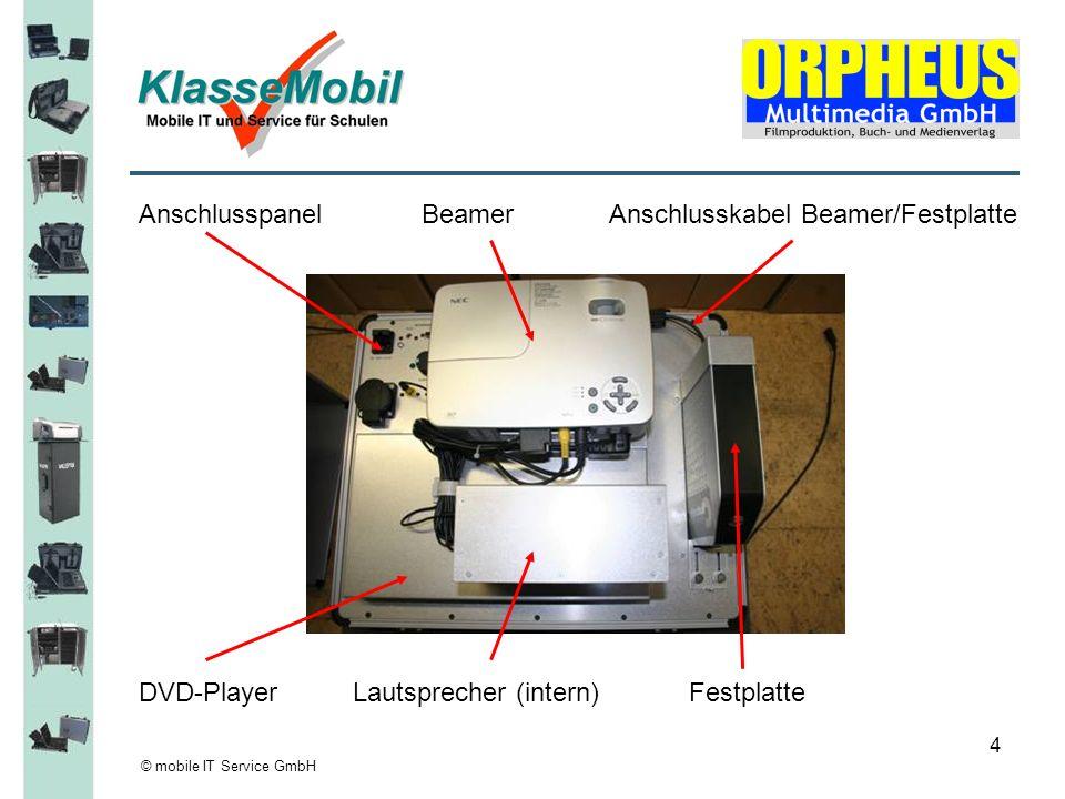 Anschlusspanel Beamer Anschlusskabel Beamer/Festplatte
