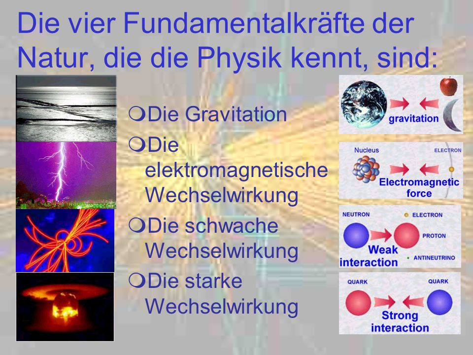 Die vier Fundamentalkräfte der Natur, die die Physik kennt, sind: