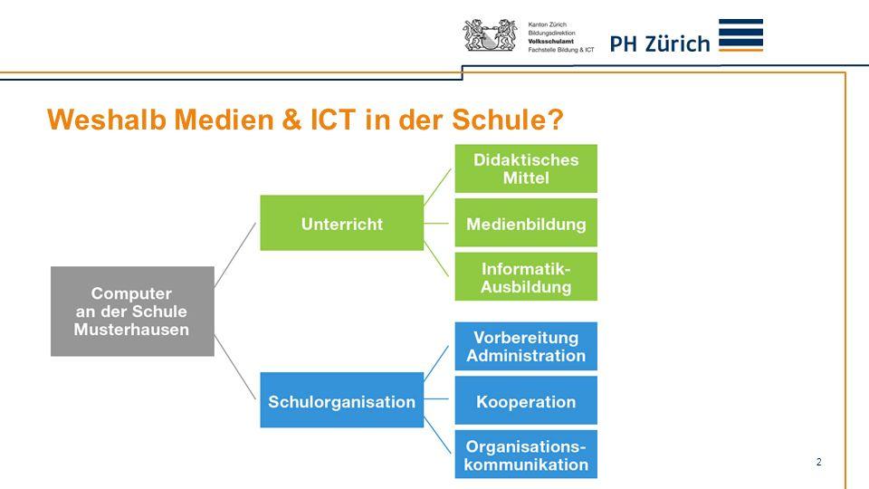 Weshalb Medien & ICT in der Schule