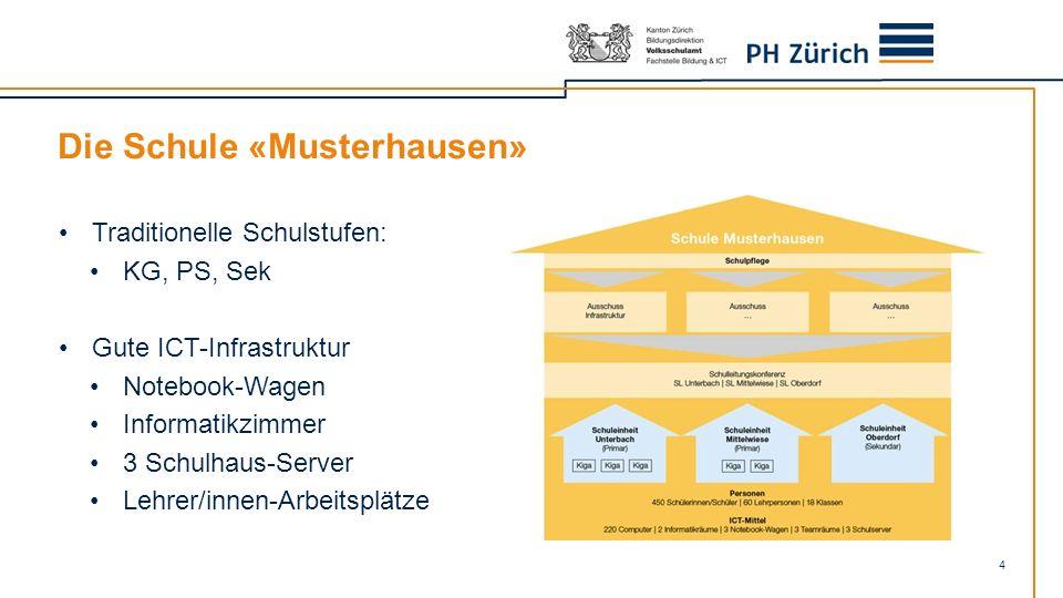Die Schule «Musterhausen»