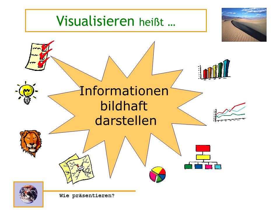 Visualisieren heißt … Informationen bildhaft darstellen