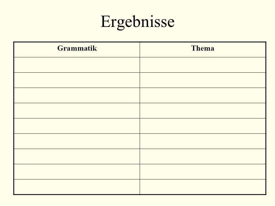 Ergebnisse Grammatik Thema