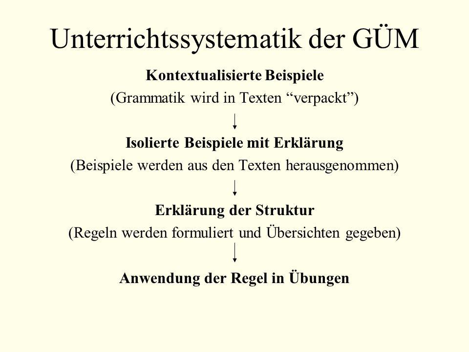 Unterrichtssystematik der GÜM