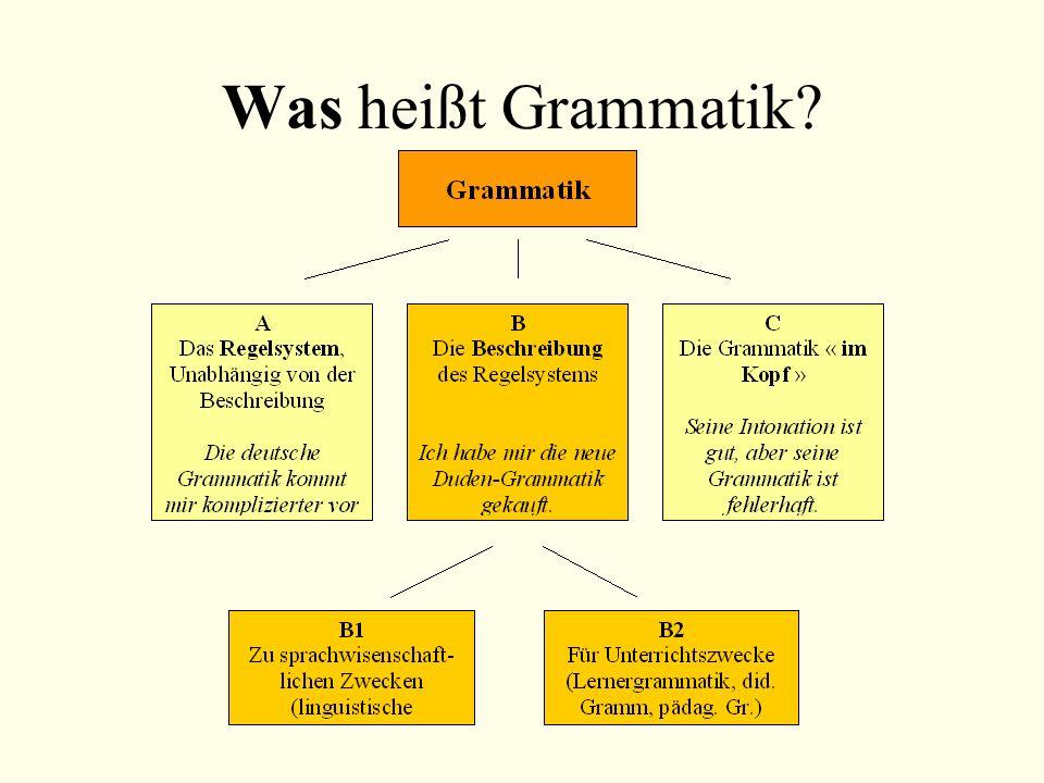 Was heißt Grammatik