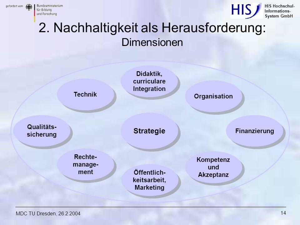 2. Nachhaltigkeit als Herausforderung: Dimensionen