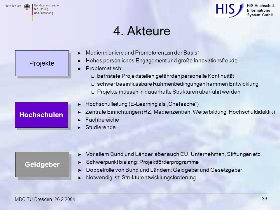 4. Akteure Projekte Hochschulen Geldgeber