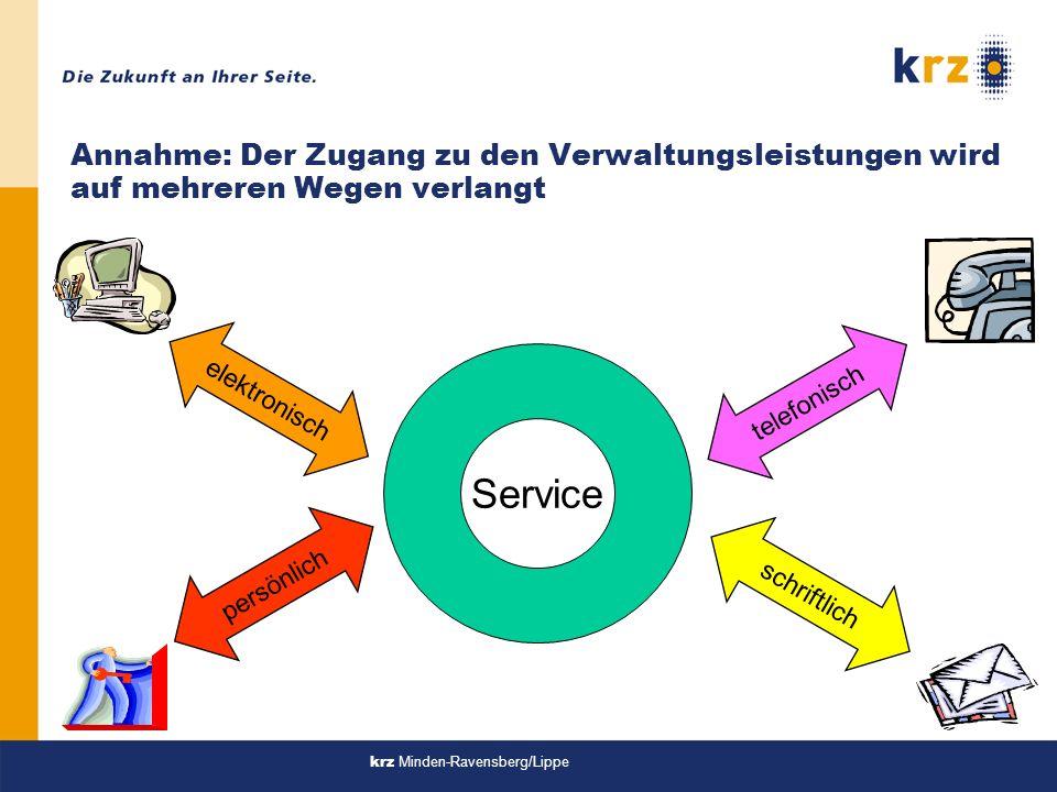 Annahme: Der Zugang zu den Verwaltungsleistungen wird auf mehreren Wegen verlangt
