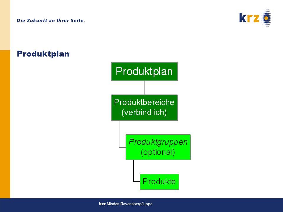 Produktplan krz Minden-Ravensberg/Lippe