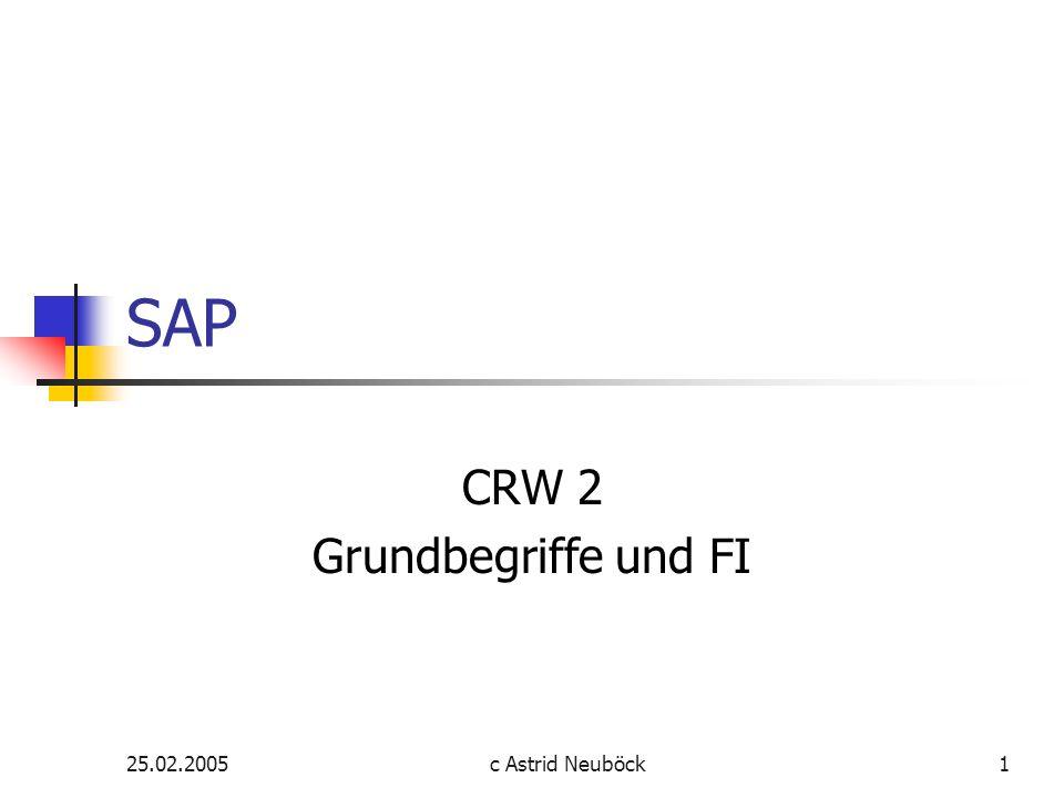 CRW 2 Grundbegriffe und FI