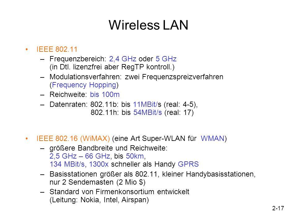 Wireless LAN IEEE 802.11. Frequenzbereich: 2,4 GHz oder 5 GHz (in Dtl. lizenzfrei aber RegTP kontroll.)