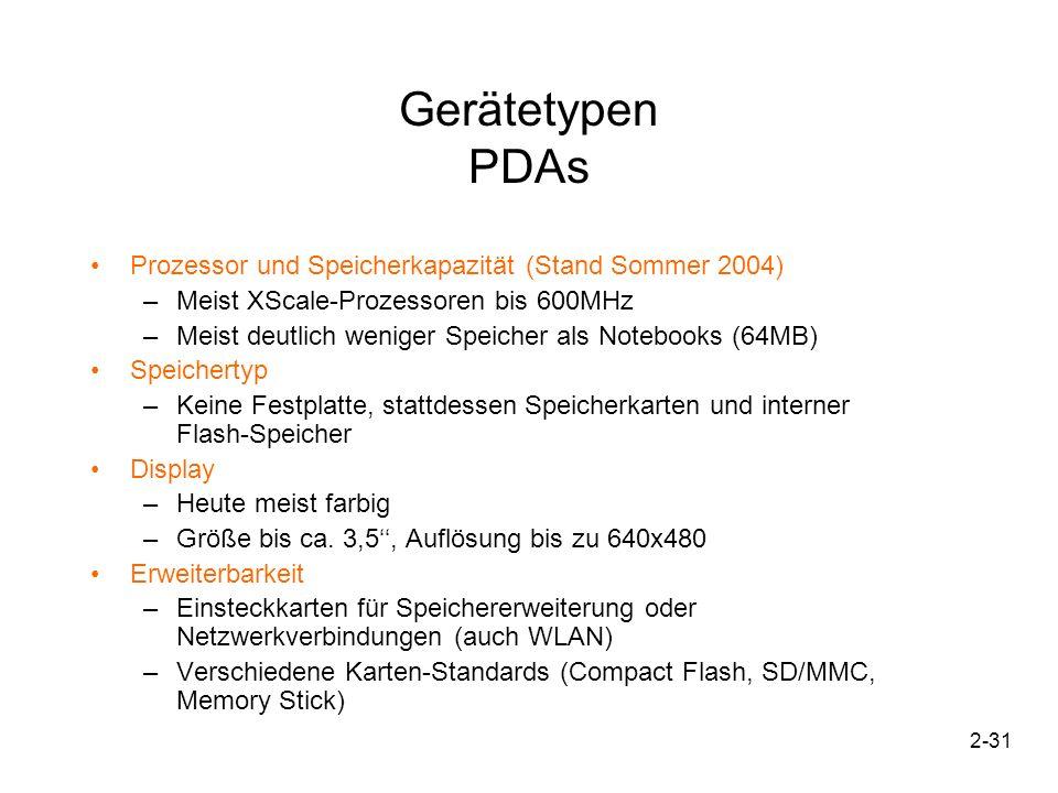 Gerätetypen PDAs Prozessor und Speicherkapazität (Stand Sommer 2004)