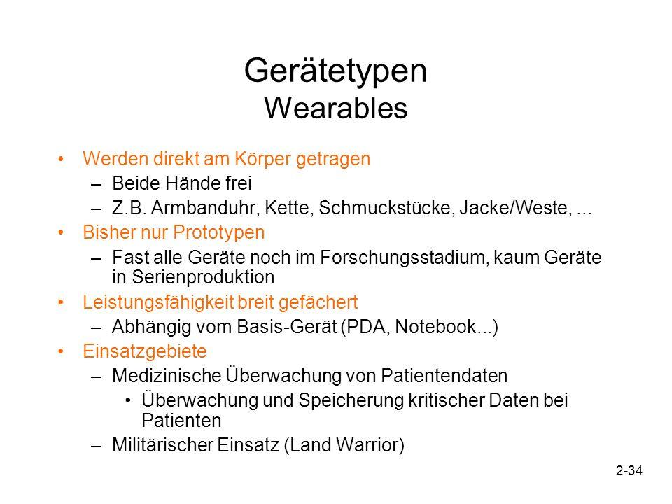 Gerätetypen Wearables