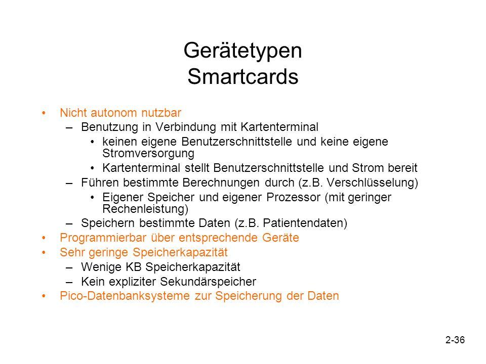 Gerätetypen Smartcards