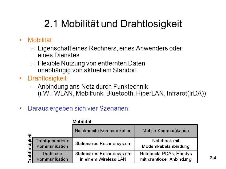 2.1 Mobilität und Drahtlosigkeit