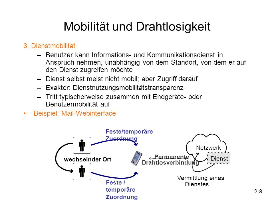 Mobilität und Drahtlosigkeit