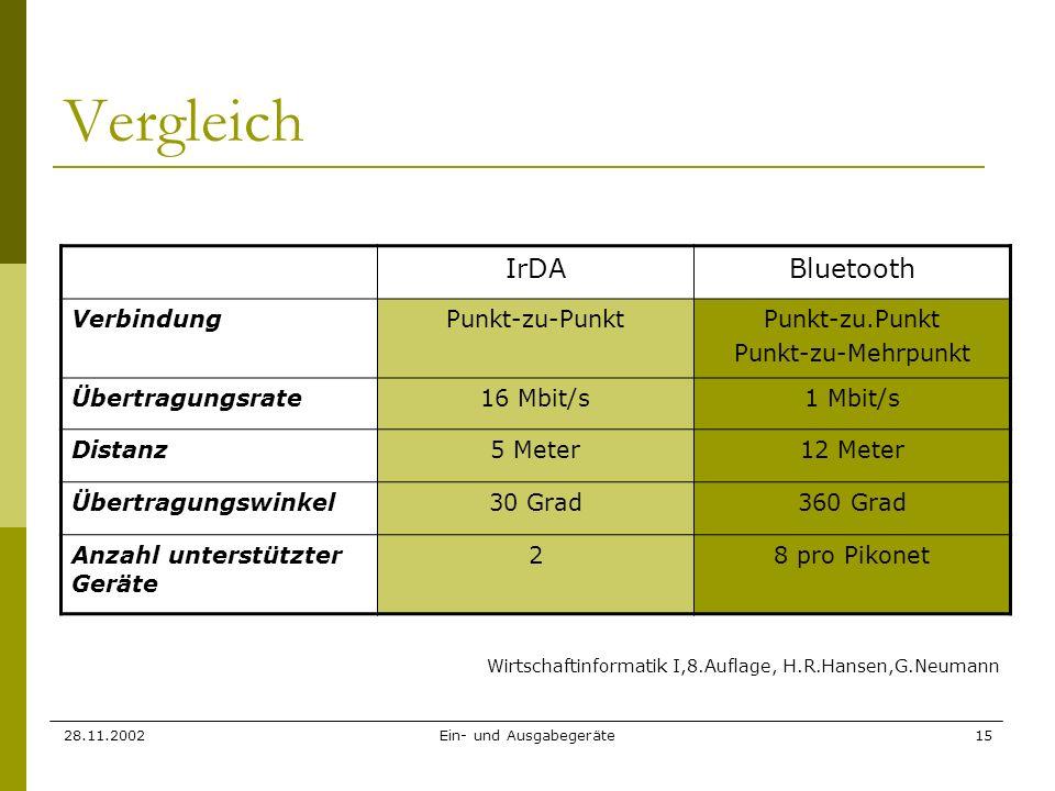 Vergleich IrDA Bluetooth Verbindung Punkt-zu-Punkt Punkt-zu.Punkt