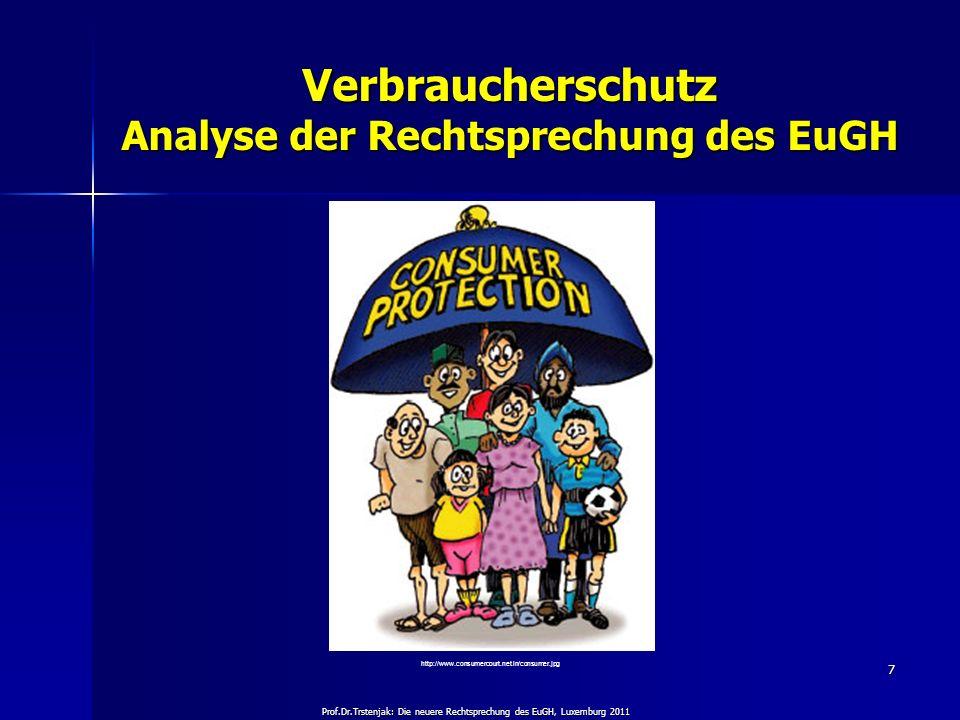 Verbraucherschutz Analyse der Rechtsprechung des EuGH