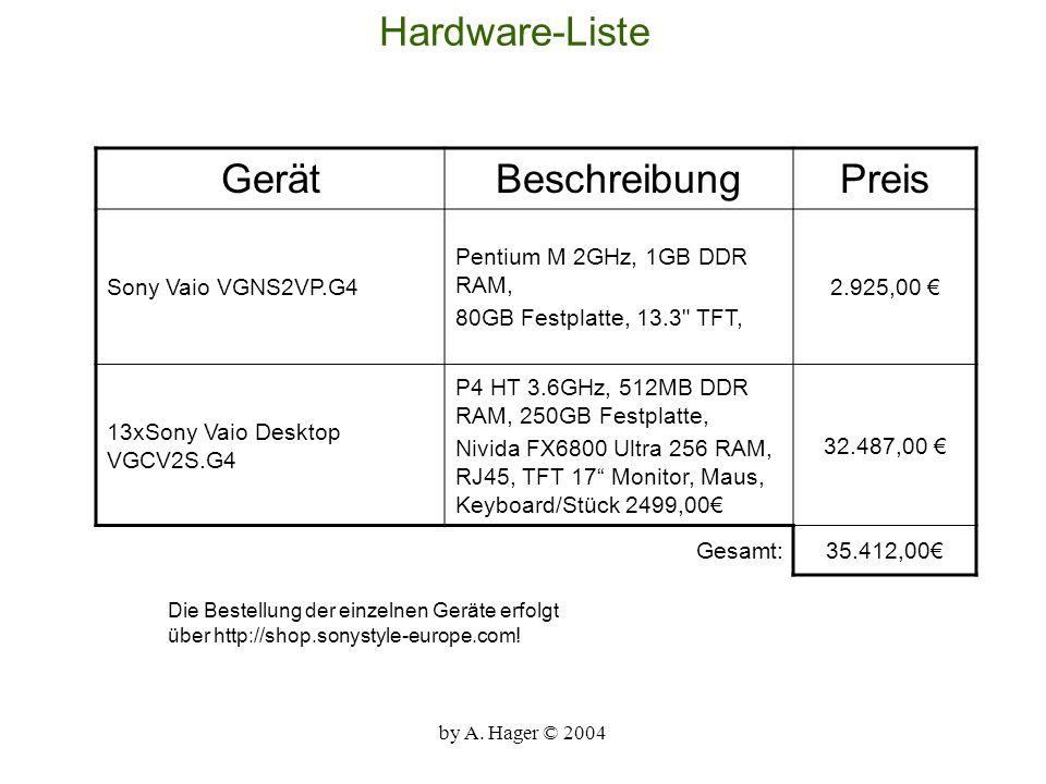 Hardware-Liste Gerät Beschreibung Preis Sony Vaio VGNS2VP.G4