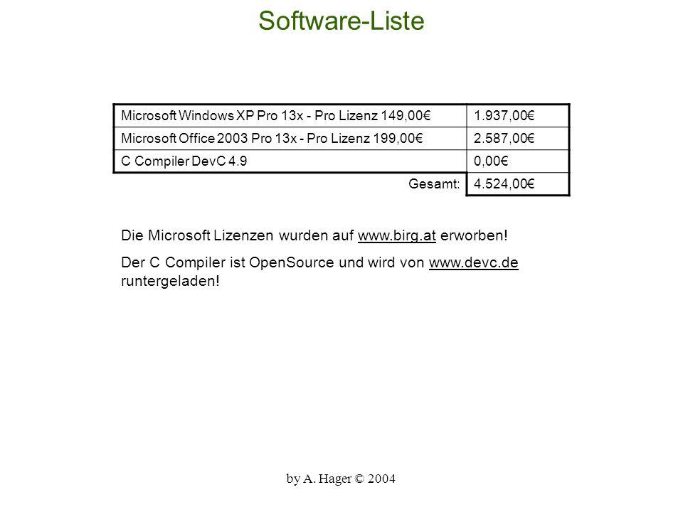 Software-Liste Die Microsoft Lizenzen wurden auf www.birg.at erworben!