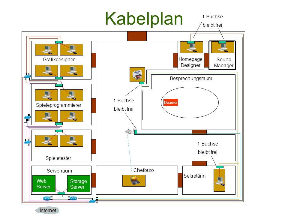 Kabelplan 1 Buchse bleibt frei Grafikdesigner Homepage Designer Sound