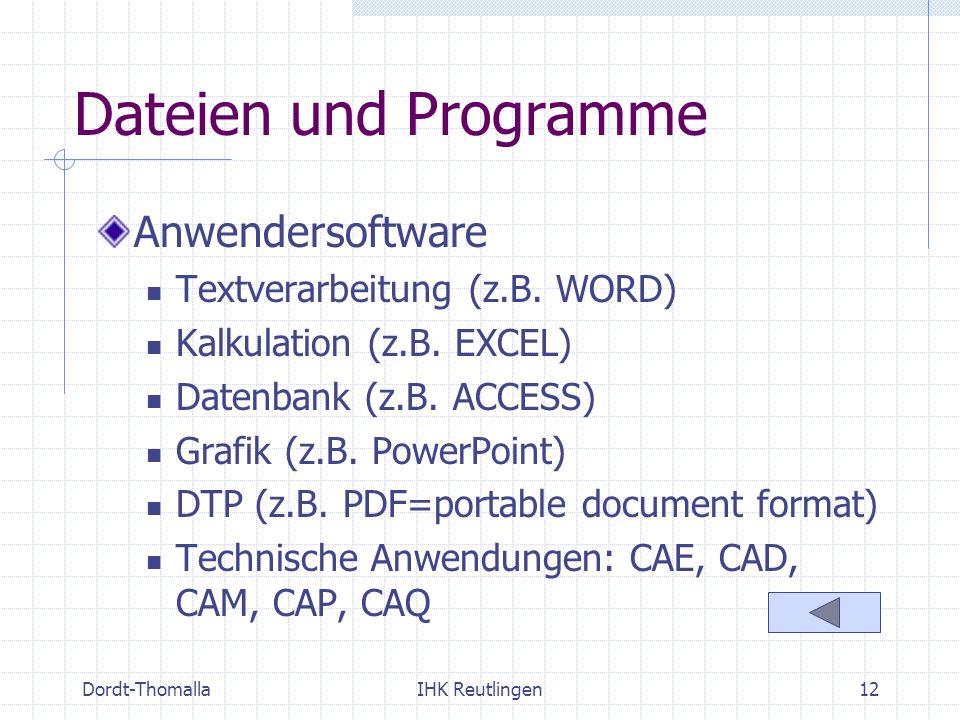 Dateien und Programme Anwendersoftware Textverarbeitung (z.B. WORD)