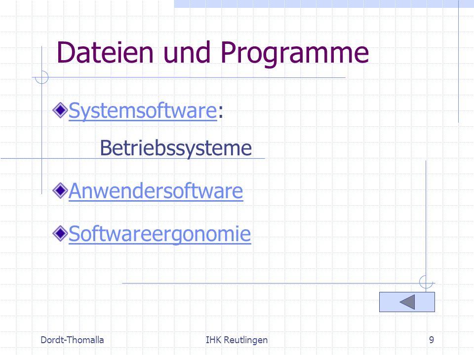 Dateien und Programme Systemsoftware: Betriebssysteme Anwendersoftware