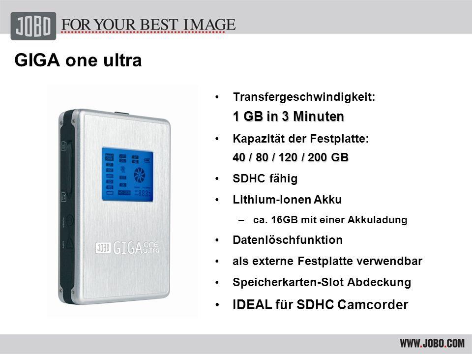 GIGA one ultra IDEAL für SDHC Camcorder