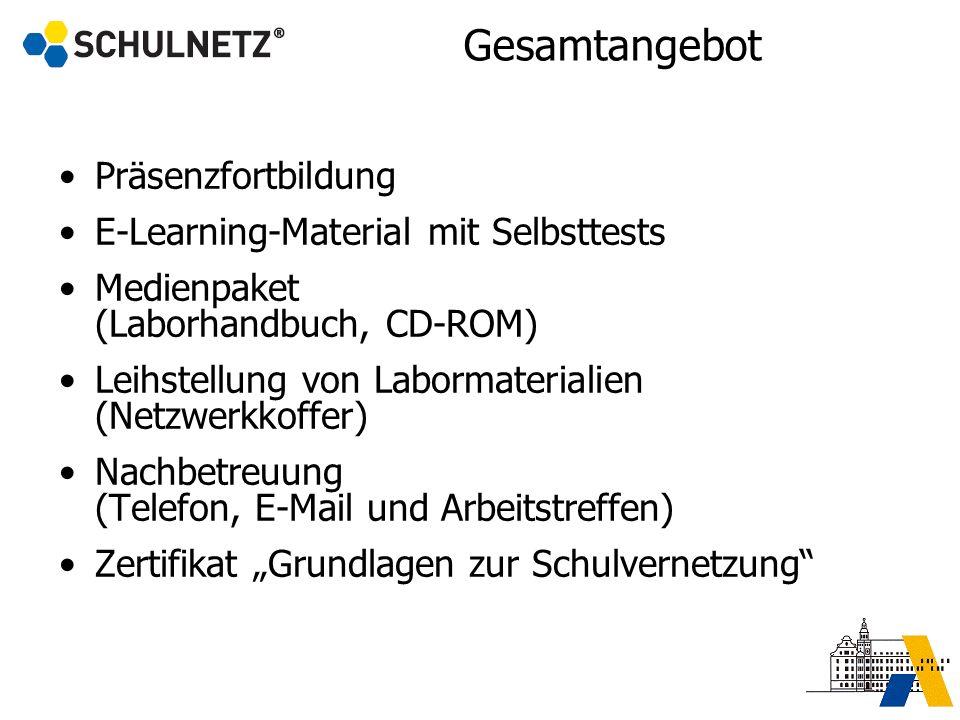 Gesamtangebot Präsenzfortbildung E-Learning-Material mit Selbsttests