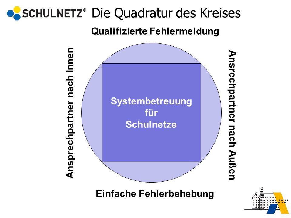 Systembetreuung für Schulnetze