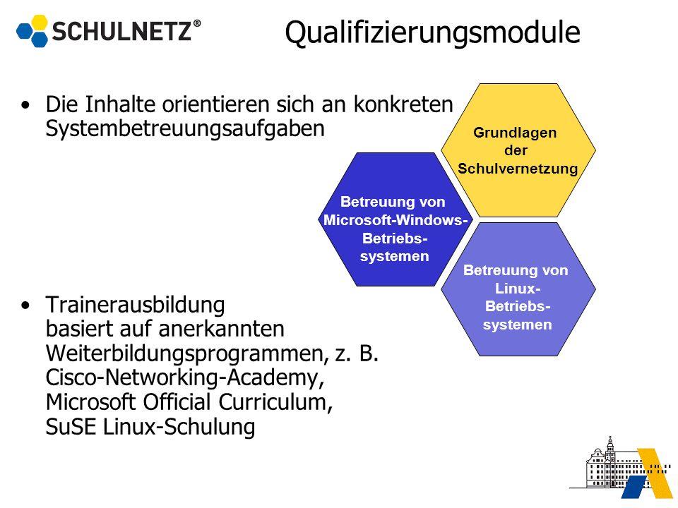 Qualifizierungsmodule
