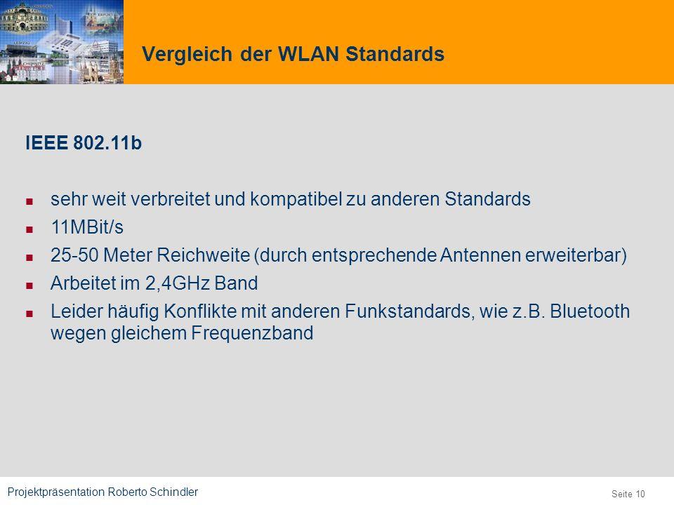 Vergleich der WLAN Standards