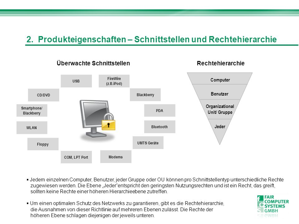 Smartphone/ Blackberry Organizational Unit/ Gruppe