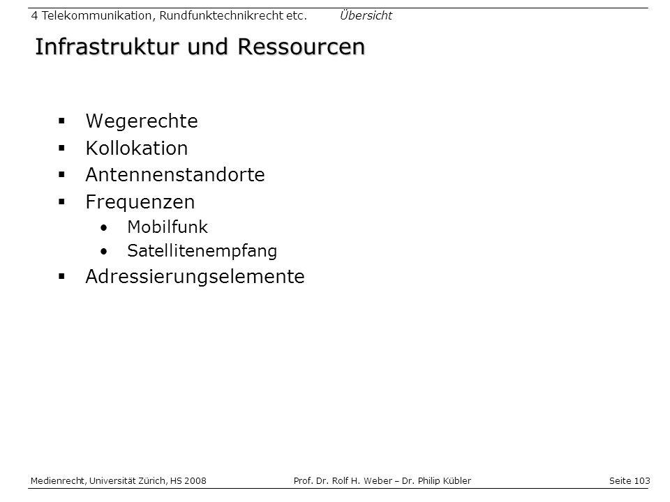Infrastruktur und Ressourcen