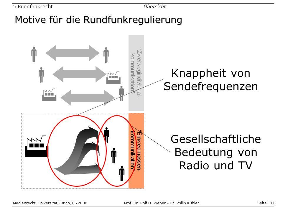 Motive für die Rundfunkregulierung
