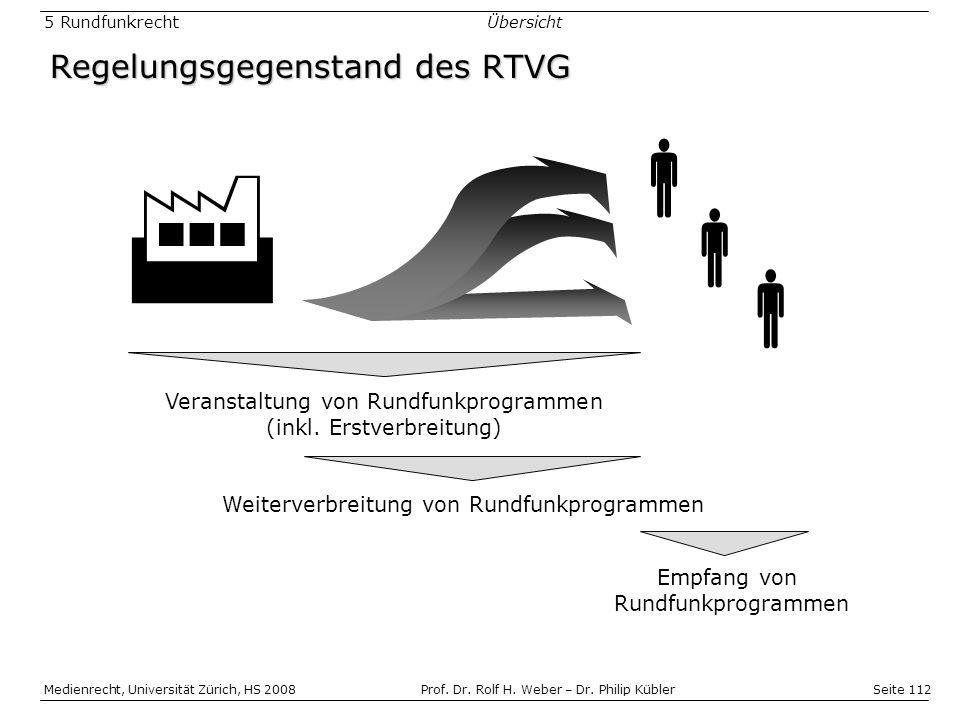 Regelungsgegenstand des RTVG