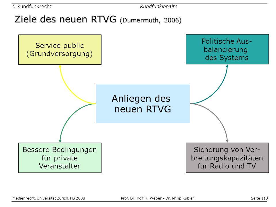Ziele des neuen RTVG (Dumermuth, 2006)