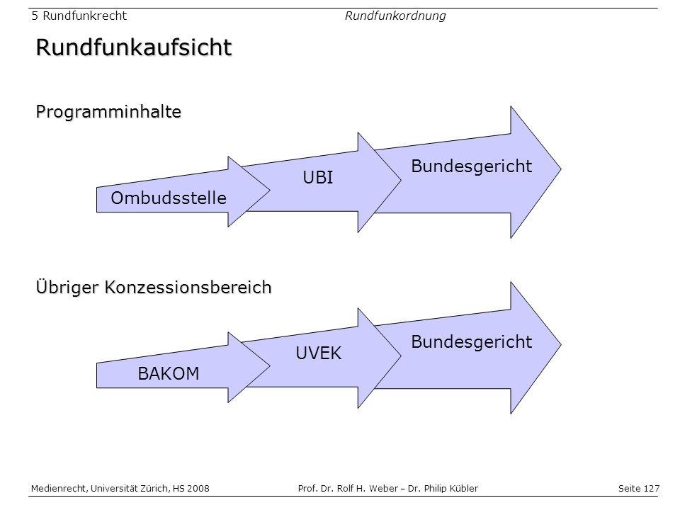 Rundfunkaufsicht Programminhalte Bundesgericht UBI Ombudsstelle