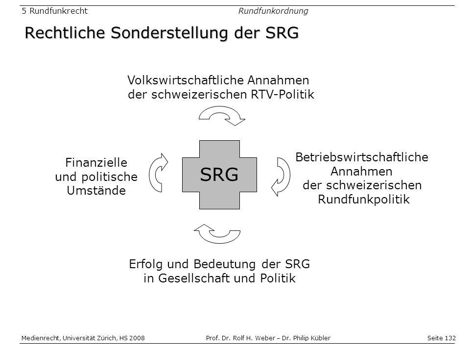 Rechtliche Sonderstellung der SRG