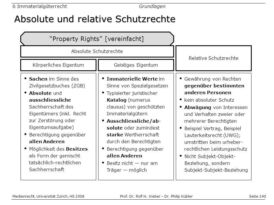 Absolute und relative Schutzrechte
