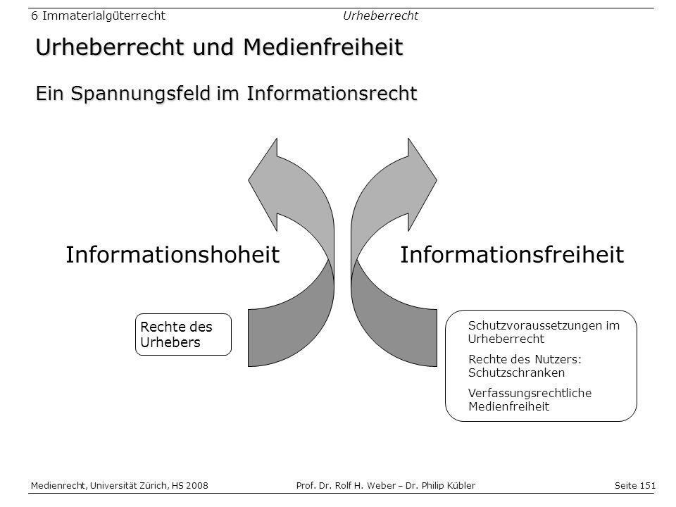 Urheberrecht und Medienfreiheit
