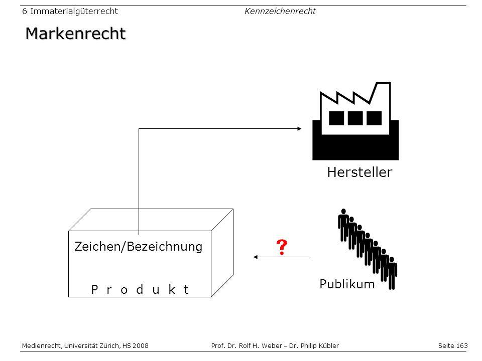   Markenrecht  Hersteller P r o d u k t Zeichen/Bezeichnung