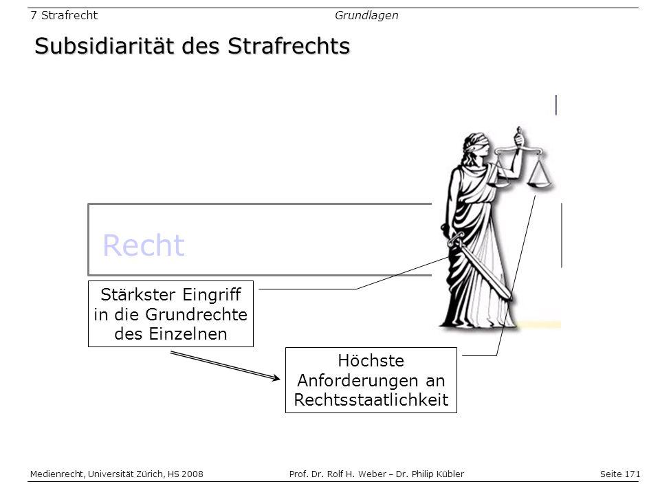 Subsidiarität des Strafrechts