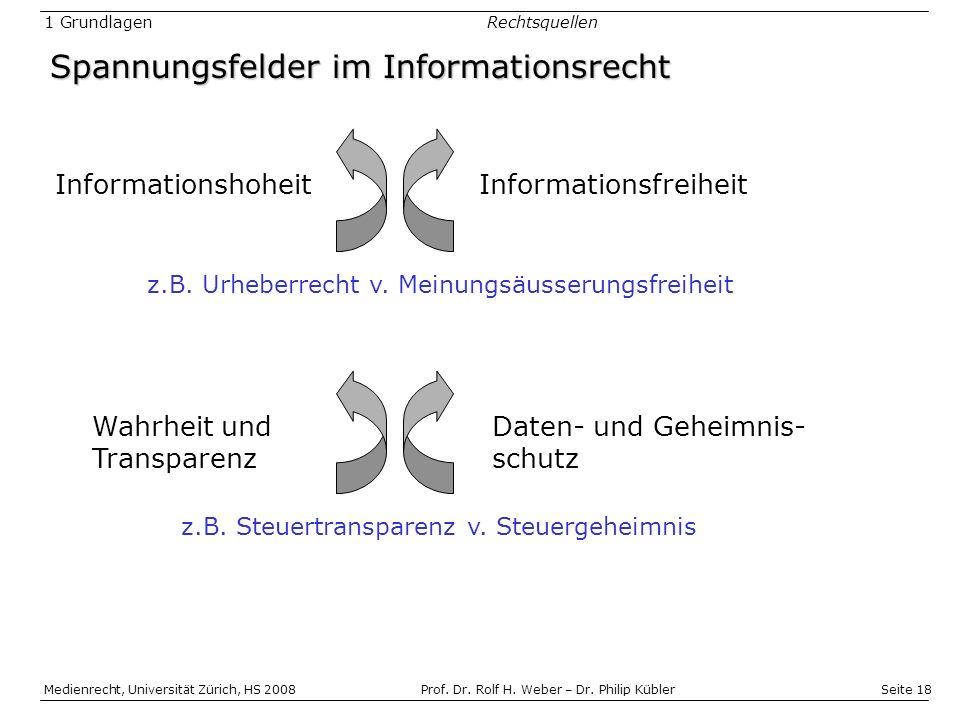Spannungsfelder im Informationsrecht